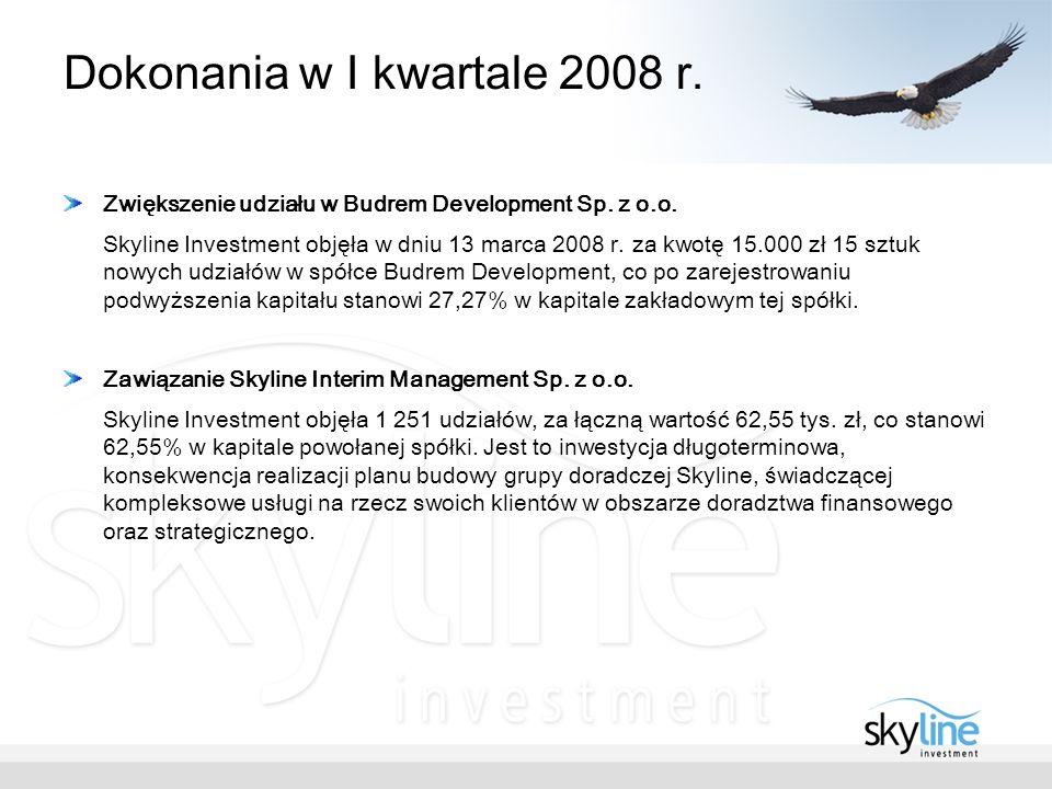 Dokonania w I kwartale 2008 r.Zwiększenie udziału w Budrem Development Sp.