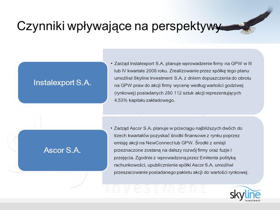 Czynniki wpływające na perspektywy Zarząd Instalexport S.A.
