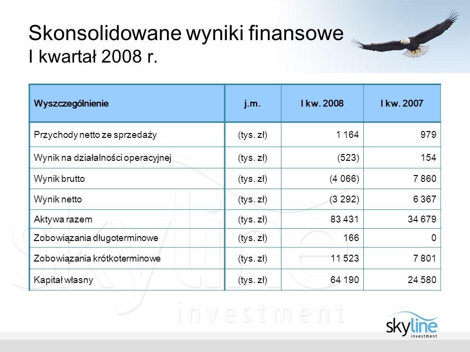 Skonsolidowane wyniki finansowe I kwartał 2008 r.Wyszczególnieniej.m.I kw.