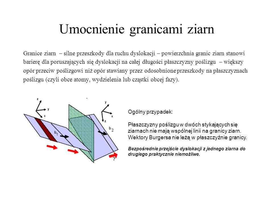 Umocnienie granicami ziarn Granice ziarn – silne przeszkody dla ruchu dyslokacji – powierzchnia granic ziarn stanowi barierę dla poruszających się dys