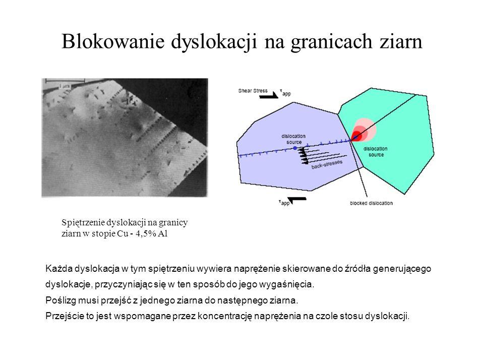 Blokowanie dyslokacji na granicach ziarn Każda dyslokacja w tym spiętrzeniu wywiera naprężenie skierowane do źródła generującego dyslokacje, przyczyni