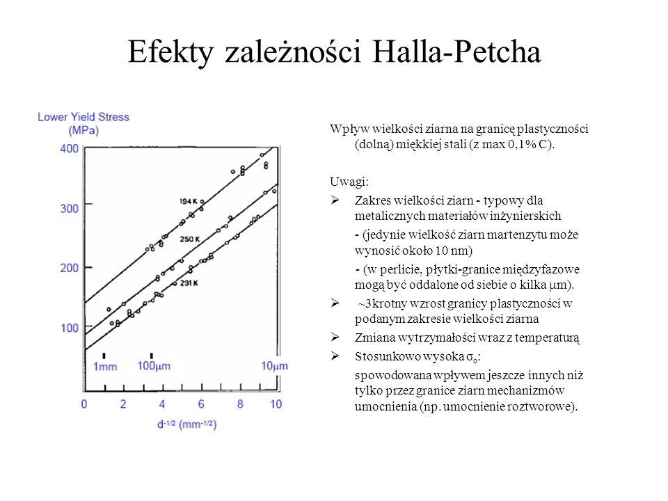 Efekty zależności Halla-Petcha Wpływ wielkości ziarna na granicę plastyczności (dolną) miękkiej stali (z max 0,1% C). Uwagi: Zakres wielkości ziarn -