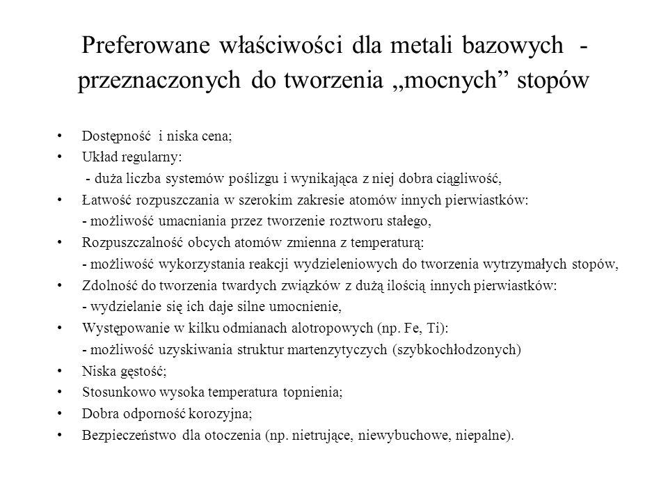 Preferowane właściwości dla metali bazowych - przeznaczonych do tworzenia mocnych stopów Dostępność i niska cena; Układ regularny: - duża liczba syste