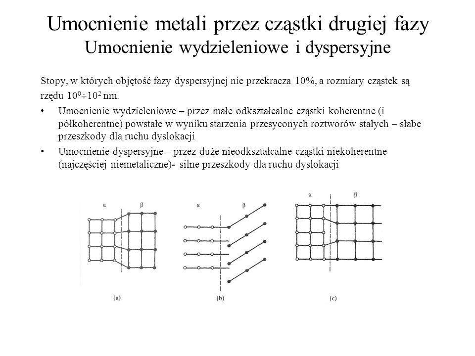 Umocnienie metali przez cząstki drugiej fazy Umocnienie wydzieleniowe i dyspersyjne Stopy, w których objętość fazy dyspersyjnej nie przekracza 10%, a