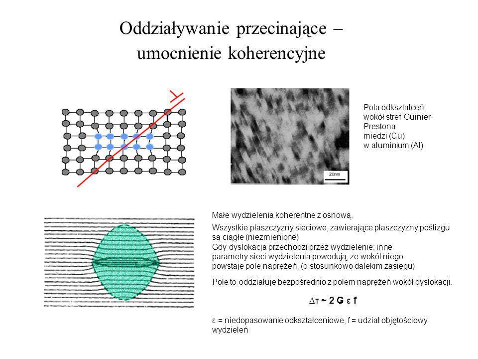 Oddziaływanie przecinające – umocnienie koherencyjne Pola odkształceń wokół stref Guinier- Prestona miedzi (Cu) w aluminium (Al) Małe wydzielenia kohe
