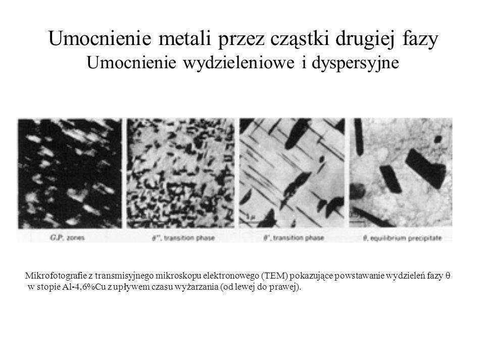 Umocnienie metali przez cząstki drugiej fazy Umocnienie wydzieleniowe i dyspersyjne Mikrofotografie z transmisyjnego mikroskopu elektronowego (TEM) po