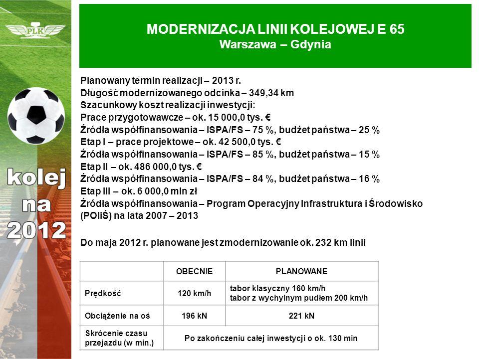 MODERNIZACJA LINII KOLEJOWEJ E 65 Warszawa – Gdynia Planowany termin realizacji – 2013 r. Długość modernizowanego odcinka – 349,34 km Szacunkowy koszt