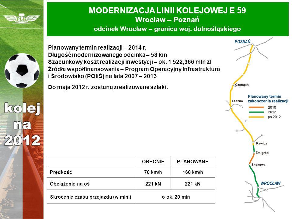 MODERNIZACJA LINII KOLEJOWEJ E 59 Wrocław – Poznań odcinek Wrocław – granica woj. dolnośląskiego OBECNIEPLANOWANE Prędkość70 km/h160 km/h Obciążenie n