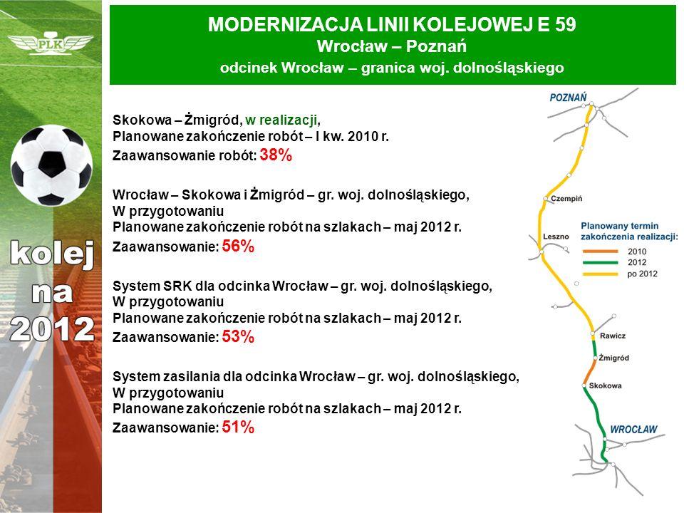 MODERNIZACJA LINII KOLEJOWEJ E 59 Wrocław – Poznań odcinek Wrocław – granica woj. dolnośląskiego Skokowa – Żmigród, w realizacji, Planowane zakończeni