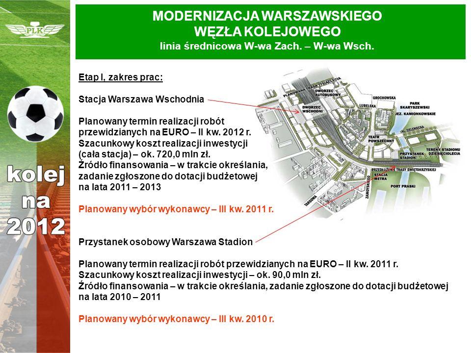 MODERNIZACJA WARSZAWSKIEGO WĘZŁA KOLEJOWEGO linia średnicowa W-wa Zach. – W-wa Wsch. Etap I, zakres prac: Stacja Warszawa Wschodnia Planowany termin r