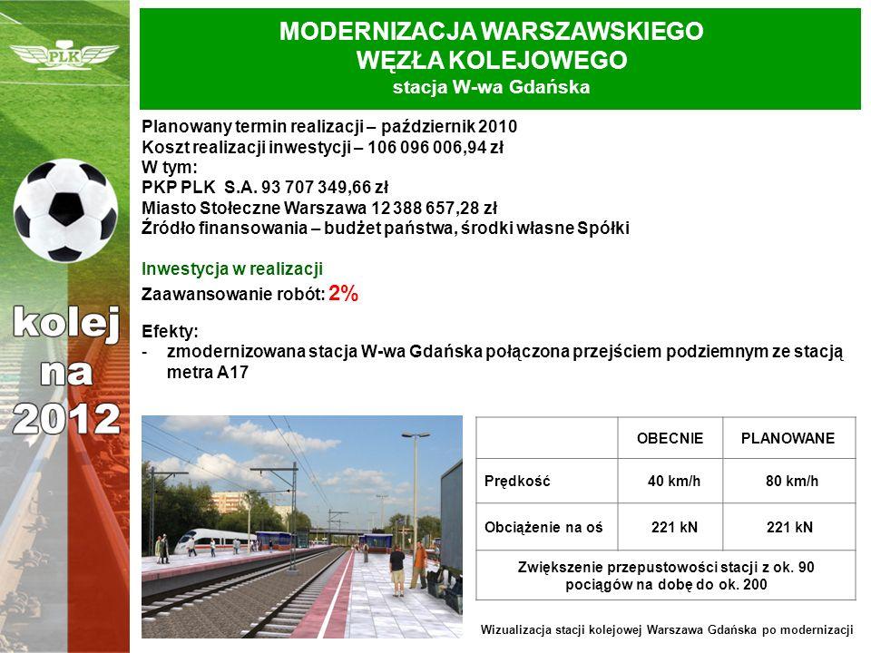 MODERNIZACJA WARSZAWSKIEGO WĘZŁA KOLEJOWEGO stacja W-wa Gdańska Planowany termin realizacji – październik 2010 Koszt realizacji inwestycji – 106 096 0