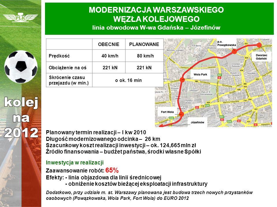 MODERNIZACJA WARSZAWSKIEGO WĘZŁA KOLEJOWEGO linia obwodowa W-wa Gdańska – Józefinów Planowany termin realizacji – I kw 2010 Długość modernizowanego od