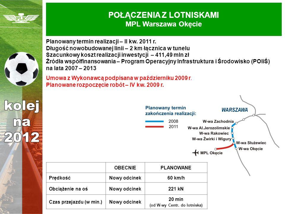 POŁĄCZENIA Z LOTNISKAMI MPL Warszawa Okęcie Planowany termin realizacji – II kw. 2011 r. Długość nowobudowanej linii – 2 km łącznica w tunelu Szacunko