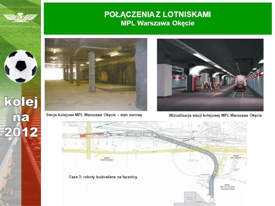 Stacja kolejowa MPL Warszawa Okęcie – stan surowy Wizualizacja stacji kolejowej MPL Warszawa Okęcie POŁĄCZENIA Z LOTNISKAMI MPL Warszawa Okęcie Faza 3