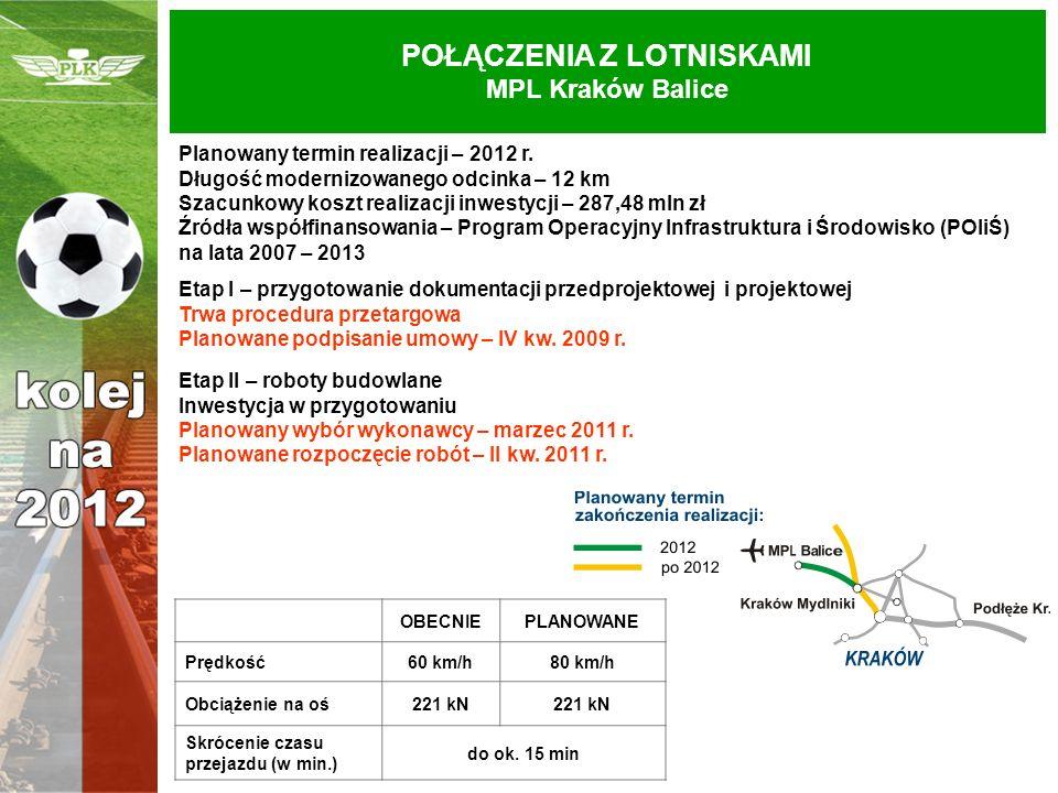 POŁĄCZENIA Z LOTNISKAMI MPL Kraków Balice Planowany termin realizacji – 2012 r. Długość modernizowanego odcinka – 12 km Szacunkowy koszt realizacji in