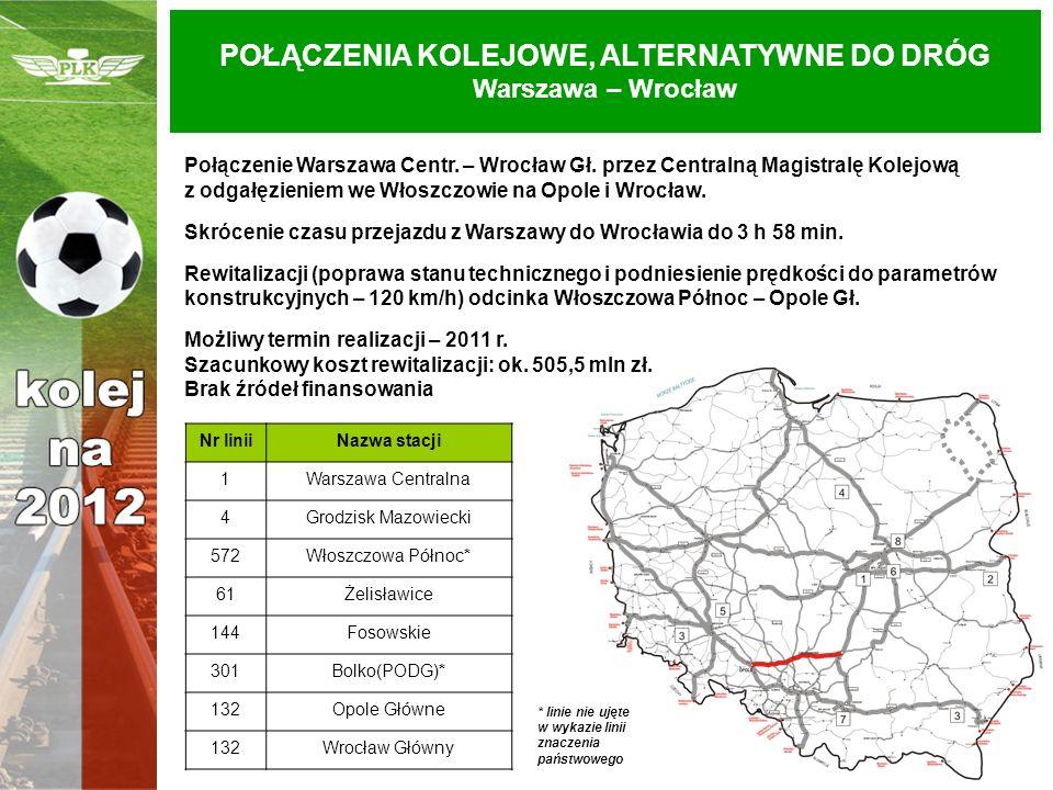 POŁĄCZENIA KOLEJOWE, ALTERNATYWNE DO DRÓG Warszawa – Wrocław * linie nie ujęte w wykazie linii znaczenia państwowego Nr liniiNazwa stacji 1Warszawa Ce