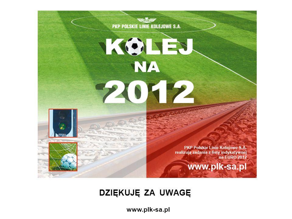 DZIĘKUJĘ ZA UWAGĘ www.plk-sa.pl