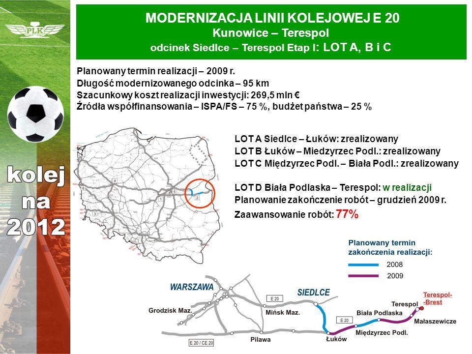 MODERNIZACJA LINII KOLEJOWEJ E 20 Kunowice – Terespol odcinek Siedlce – Terespol Etap I : LOT A, B i C Planowany termin realizacji – 2009 r. Długość m