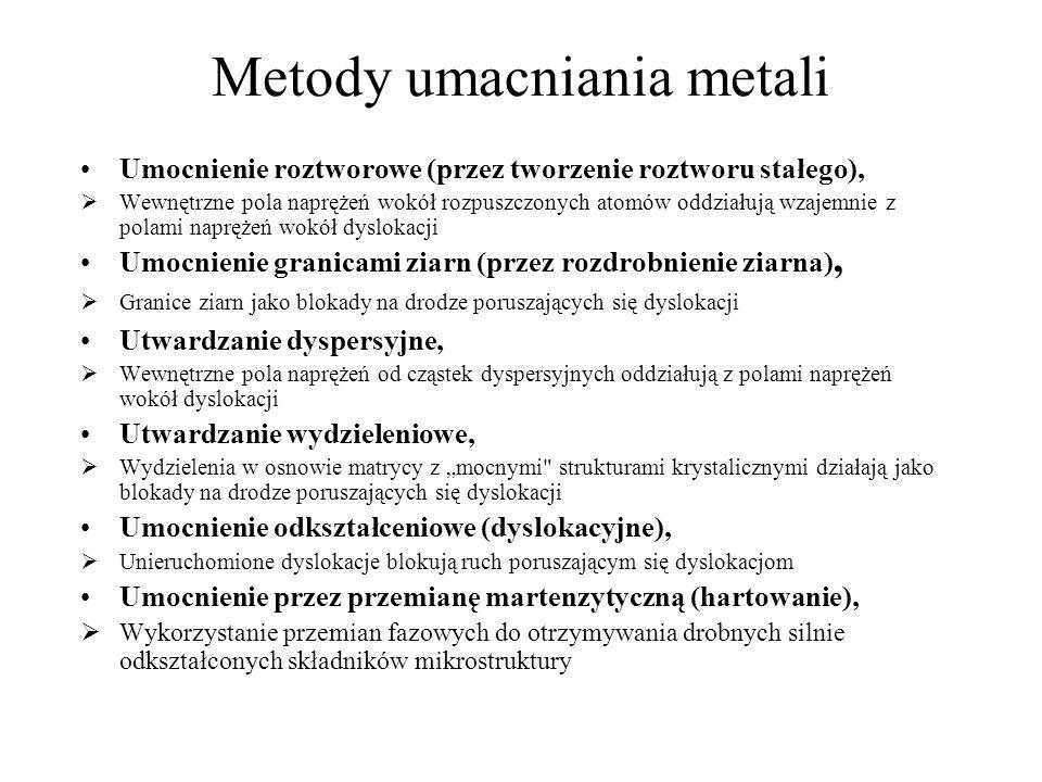 Metody umacniania metali Umocnienie roztworowe (przez tworzenie roztworu stałego), Wewnętrzne pola naprężeń wokół rozpuszczonych atomów oddziałują wza