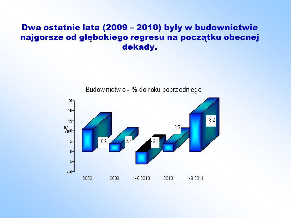 Dwa ostatnie lata (2009 – 2010) były w budownictwie najgorsze od głębokiego regresu na początku obecnej dekady.
