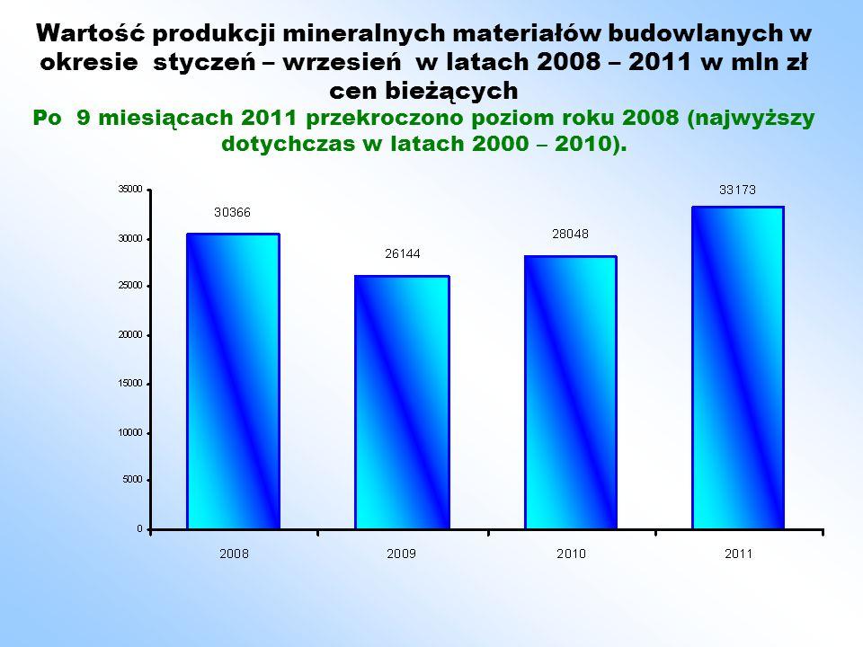 Wartość produkcji mineralnych materiałów budowlanych w okresie styczeń – wrzesień w latach 2008 – 2011 w mln zł cen bieżących Po 9 miesiącach 2011 przekroczono poziom roku 2008 (najwyższy dotychczas w latach 2000 – 2010).