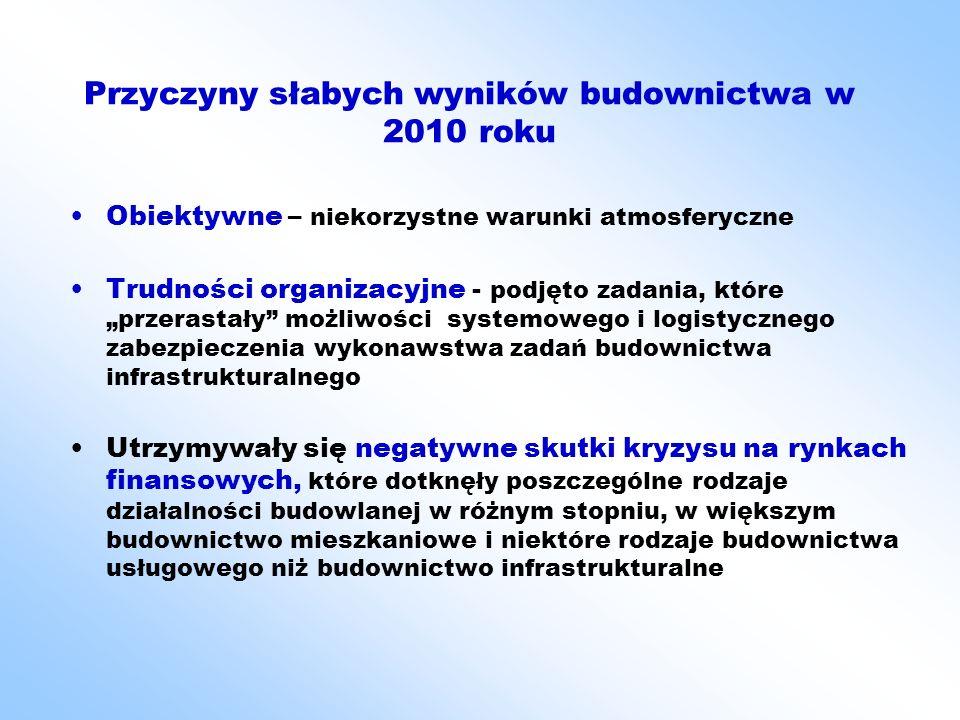 Pogorszenie sytuacji finansowej przedsiębiorstw budowlanych Niska rentowność firm budowlanych; W PIERWSZYM PÓŁROCZU 2011 R.