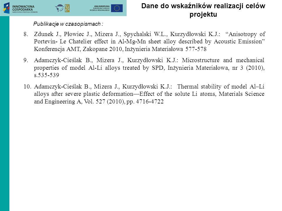 Dane do wskaźników realizacji celów projektu Publikacje w czasopismach : 8.Zdunek J., Płowiec J., Mizera J., Spychalski W.L., Kurzydłowski K.J.: Aniso