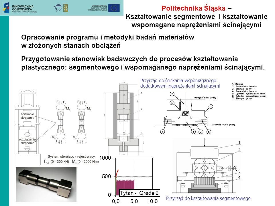 Politechnika Warszawska – Wysokoenergetyczne procesy kształtowania plastycznego Wytwarzanie bimetalu NiTi z wykorzystaniem wysokoenegetycznego odkształcenia plastycznego nikiel - materiał bazowy (podłoże) tytan Grade 1 - materiał nakładany (nastrzeliwany) Wyciskanie hydrostatyczne stopu aluminium Postać materiału: pręt o średnicy Ø21 mm, z którego przygotowano wsad Wymiary wsadu: średnica - Ø21 mm, długość - 10 mm Skład chemicznyLiZrCuMgAl Zawartość [%] wag2,450,121,30,95Reszta Po procesie wyciskania zaobserwowano pęknięcia spiralne na całej długości wyciskanego produktu.