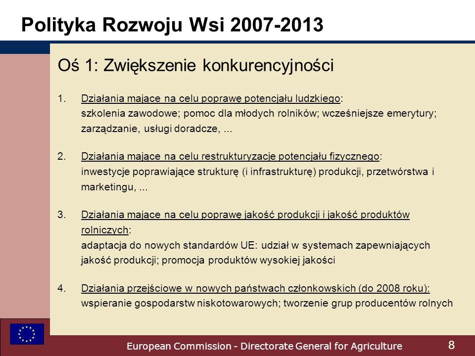 European Commission - Directorate General for Agriculture Polityka Rozwoju Wsi 2007-2013 Oś 1: Zwiększenie konkurencyjności 1.Działania mające na celu poprawę potencjału ludzkiego: szkolenia zawodowe; pomoc dla młodych rolników; wcześniejsze emerytury; zarządzanie, usługi doradcze,...