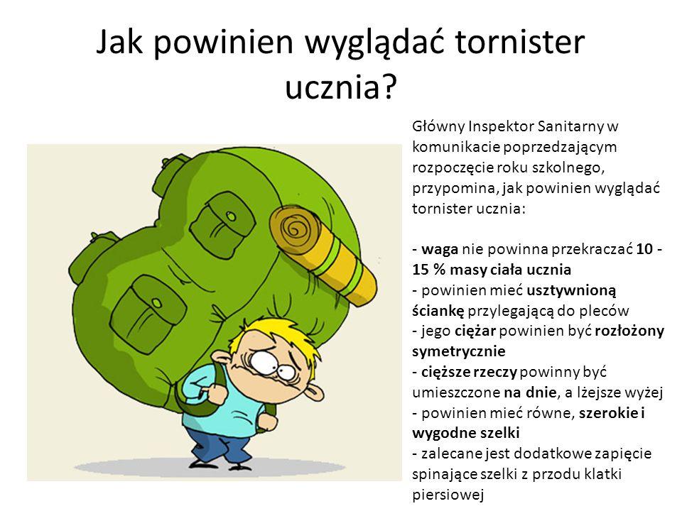 PRZECIWDZIAŁANIE WADOM POSTAWY CIAŁA Maria Kutzner – Kozińska proponuje 24 – godzinny system przeciwdziałania wadom postawy.