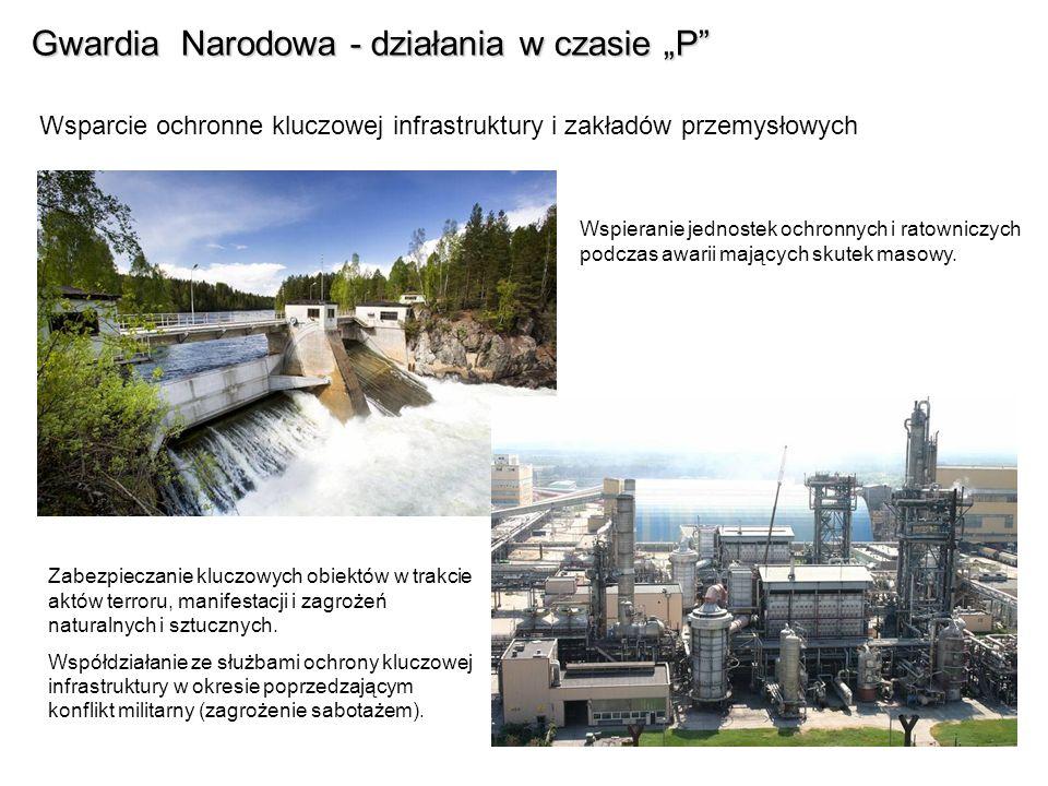 Gwardia Narodowa - działania w czasie P Wsparcie ochronne kluczowej infrastruktury i zakładów przemysłowych Wspieranie jednostek ochronnych i ratownic