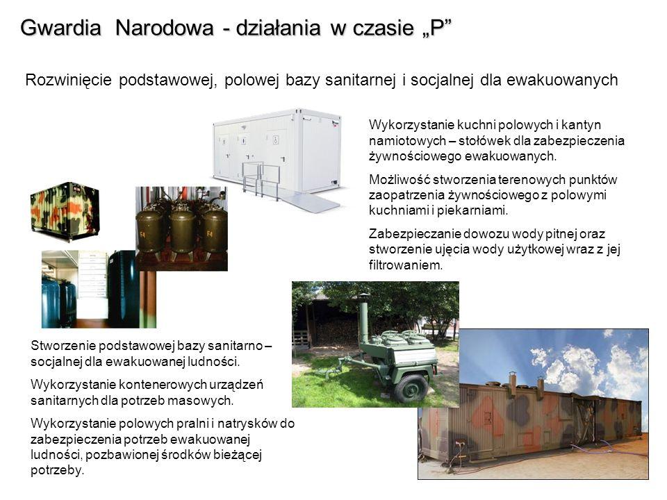 Gwardia Narodowa - działania w czasie P Rozwinięcie podstawowej, polowej bazy sanitarnej i socjalnej dla ewakuowanych Wykorzystanie kuchni polowych i