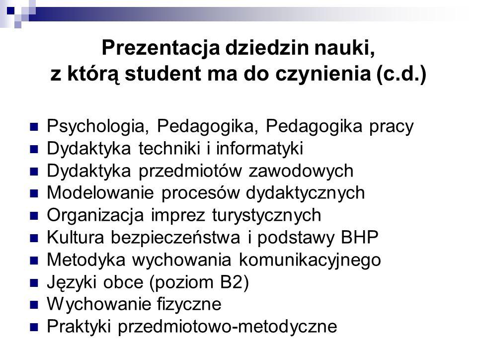 Prezentacja dziedzin nauki, z którą student ma do czynienia (c.d.) Psychologia, Pedagogika, Pedagogika pracy Dydaktyka techniki i informatyki Dydaktyk