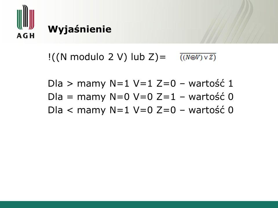 Wyjaśnienie !((N modulo 2 V) lub Z)= Dla > mamy N=1 V=1 Z=0 – wartość 1 Dla = mamy N=0 V=0 Z=1 – wartość 0 Dla < mamy N=1 V=0 Z=0 – wartość 0