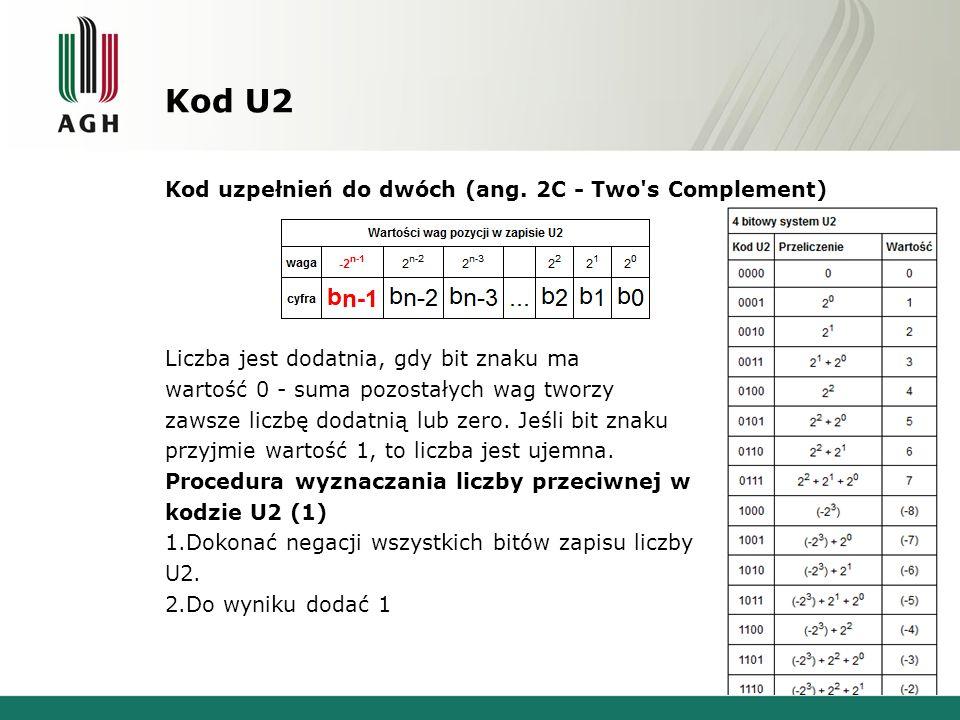 Kod U2 Kod uzpełnień do dwóch (ang. 2C - Two's Complement) Liczba jest dodatnia, gdy bit znaku ma wartość 0 - suma pozostałych wag tworzy zawsze liczb