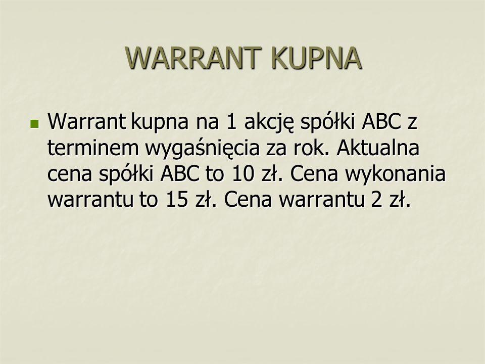 WARRANT KUPNA Warrant kupna na 1 akcję spółki ABC z terminem wygaśnięcia za rok. Aktualna cena spółki ABC to 10 zł. Cena wykonania warrantu to 15 zł.