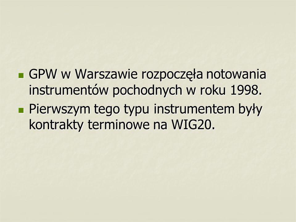 GPW w Warszawie rozpoczęła notowania instrumentów pochodnych w roku 1998. GPW w Warszawie rozpoczęła notowania instrumentów pochodnych w roku 1998. Pi