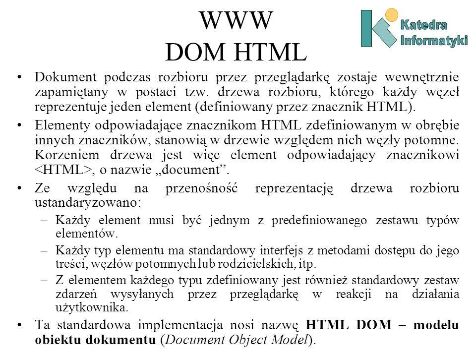 WWW DOM HTML Dokument podczas rozbioru przez przeglądarkę zostaje wewnętrznie zapamiętany w postaci tzw.