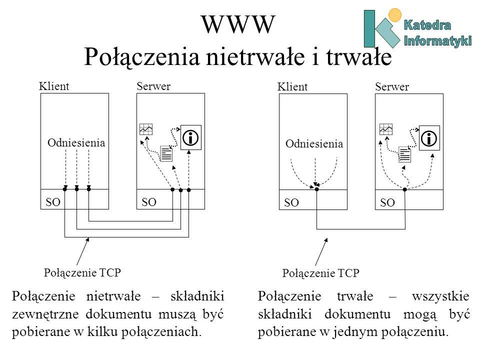 WWW Połączenia nietrwałe i trwałe SO Odniesienia Klient SO Serwer Połączenie TCP SO Odniesienia Klient SO Serwer Połączenie TCP Połączenie nietrwałe – składniki zewnętrzne dokumentu muszą być pobierane w kilku połączeniach.