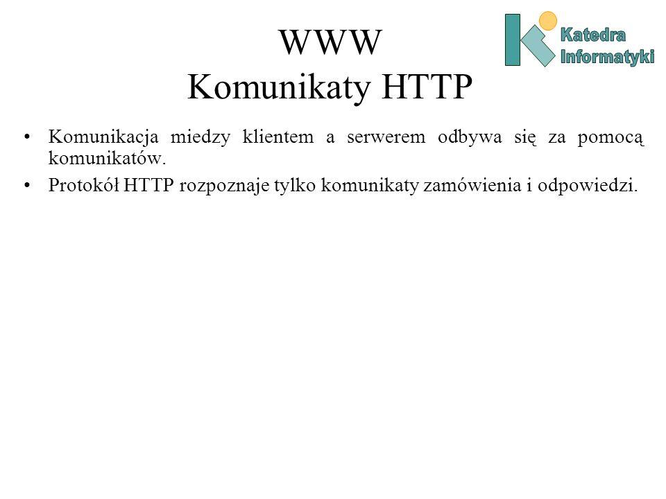 WWW Komunikaty HTTP Komunikacja miedzy klientem a serwerem odbywa się za pomocą komunikatów.