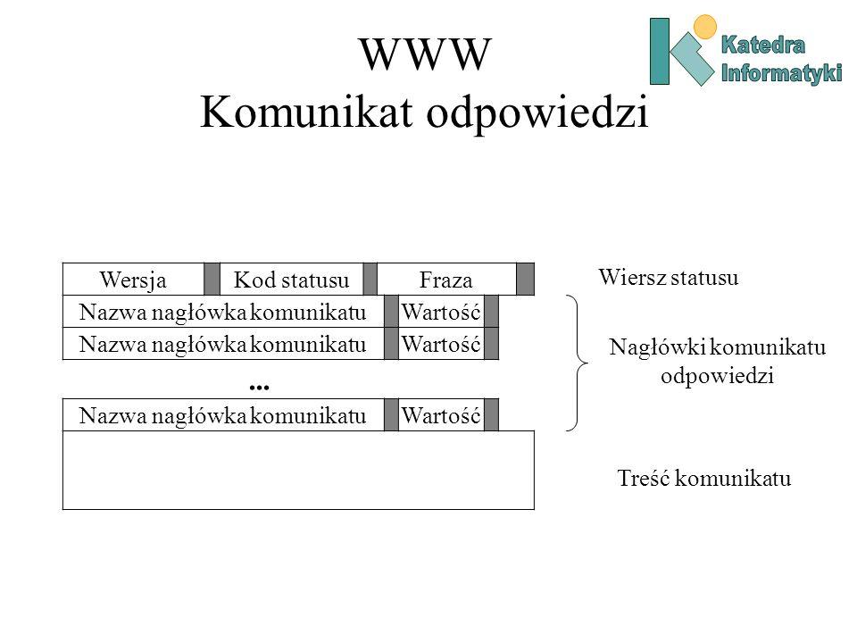 WWW Komunikat odpowiedzi WersjaKod statusuFraza Nazwa nagłówka komunikatuWartość Nazwa nagłówka komunikatuWartość...