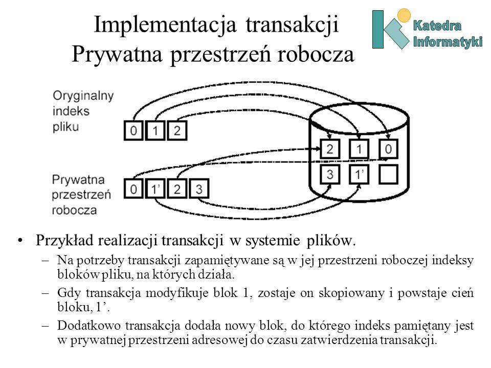 Implementacja transakcji Prywatna przestrzeń robocza Przykład realizacji transakcji w systemie plików. –Na potrzeby transakcji zapamiętywane są w jej