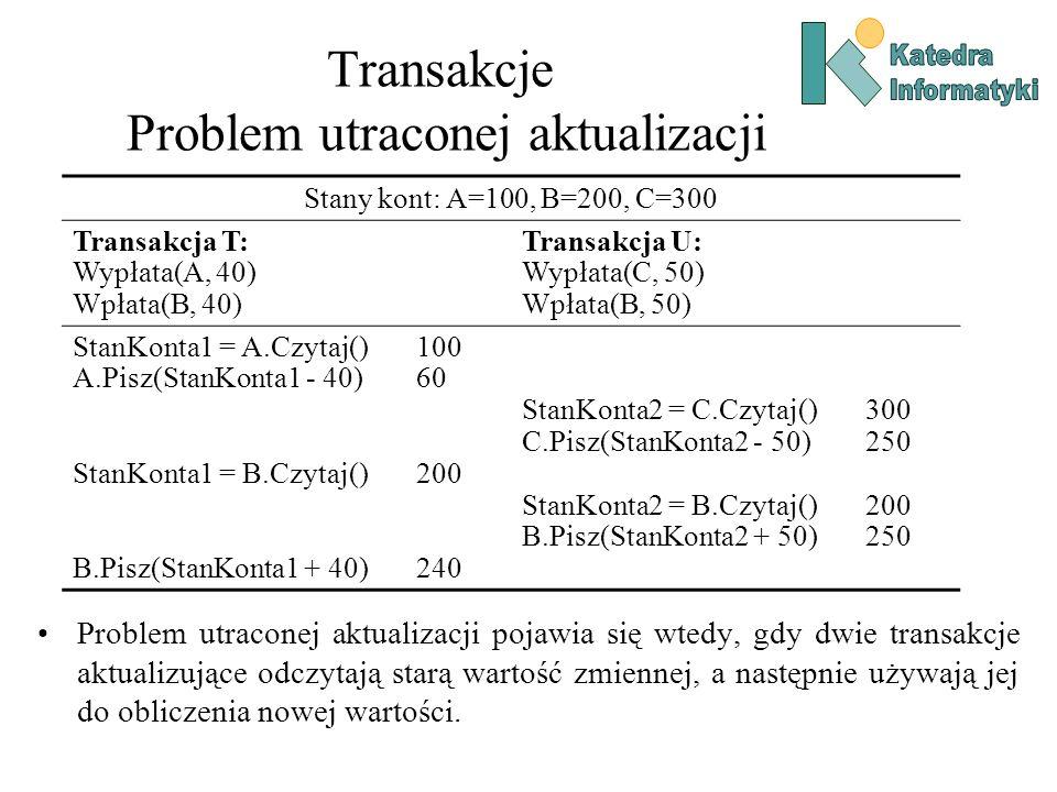 Transakcje Problem utraconej aktualizacji Problem utraconej aktualizacji pojawia się wtedy, gdy dwie transakcje aktualizujące odczytają starą wartość