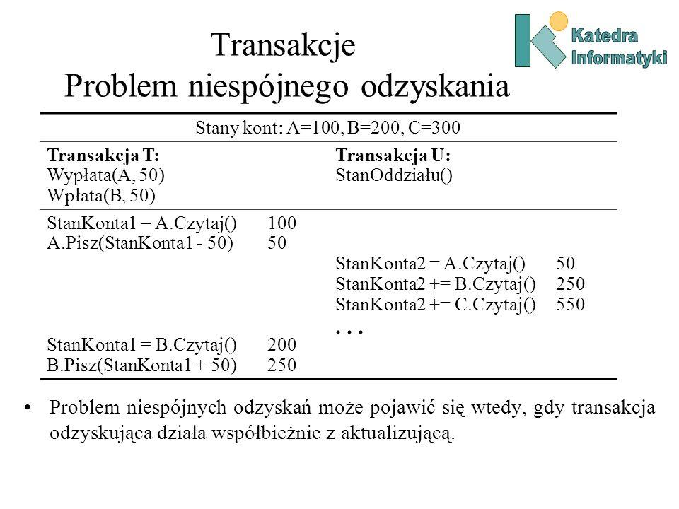 Transakcje Problem niespójnego odzyskania Problem niespójnych odzyskań może pojawić się wtedy, gdy transakcja odzyskująca działa współbieżnie z aktual