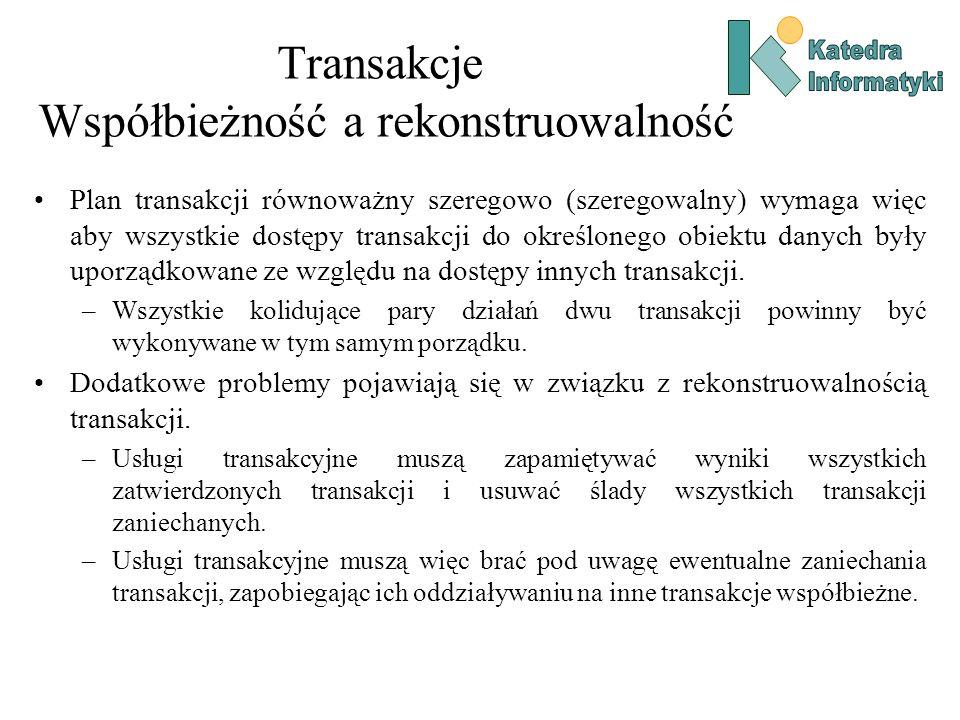 Transakcje Współbieżność a rekonstruowalność Plan transakcji równoważny szeregowo (szeregowalny) wymaga więc aby wszystkie dostępy transakcji do okreś