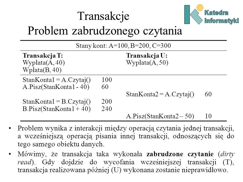 Transakcje Problem zabrudzonego czytania Problem wynika z interakcji między operacją czytania jednej transakcji, a wcześniejszą operacją pisania innej
