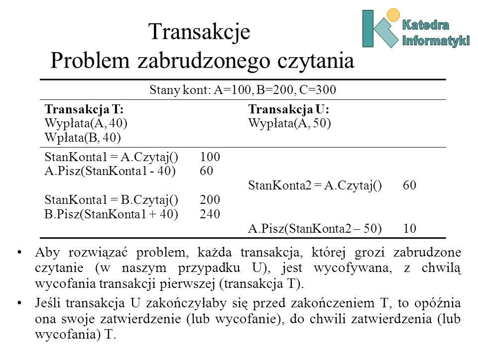 Transakcje Problem zabrudzonego czytania Aby rozwiązać problem, każda transakcja, której grozi zabrudzone czytanie (w naszym przypadku U), jest wycofy