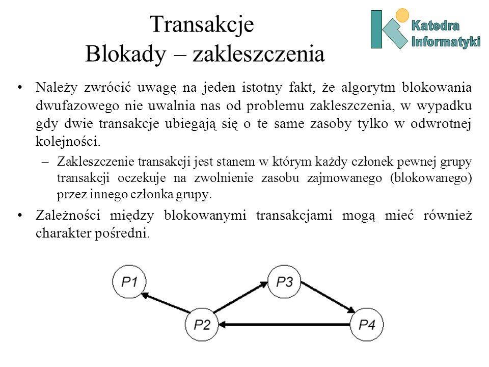 Transakcje Blokady – zakleszczenia Należy zwrócić uwagę na jeden istotny fakt, że algorytm blokowania dwufazowego nie uwalnia nas od problemu zakleszc