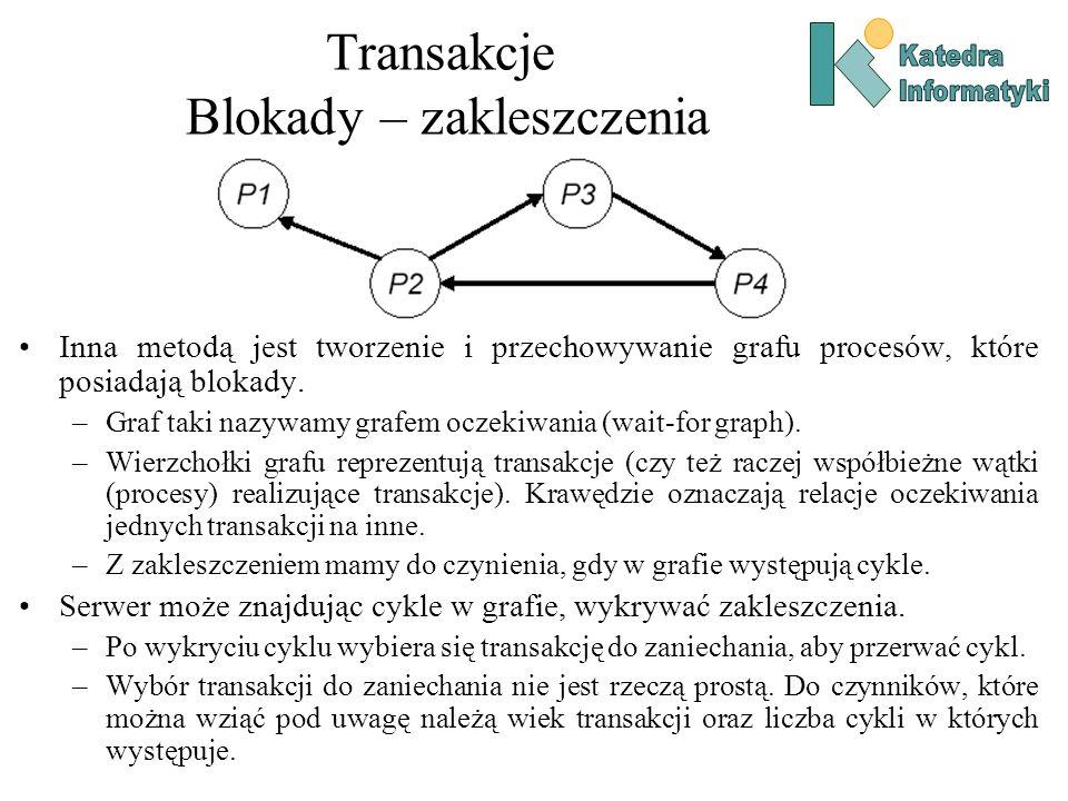 Transakcje Blokady – zakleszczenia Inna metodą jest tworzenie i przechowywanie grafu procesów, które posiadają blokady. –Graf taki nazywamy grafem ocz
