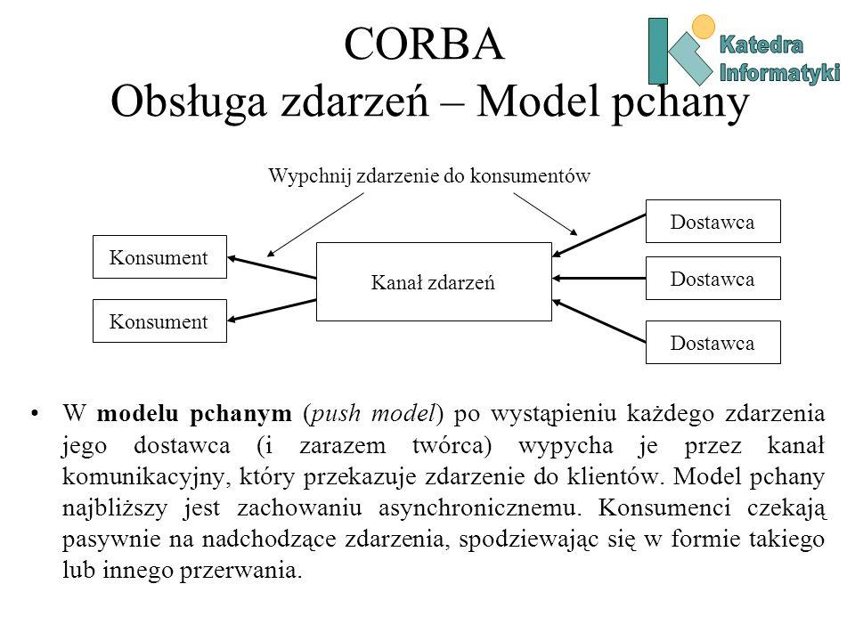 CORBA Obsługa zdarzeń – Model pchany W modelu pchanym (push model) po wystąpieniu każdego zdarzenia jego dostawca (i zarazem twórca) wypycha je przez kanał komunikacyjny, który przekazuje zdarzenie do klientów.